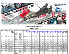 H16 Nationals 2016 Results